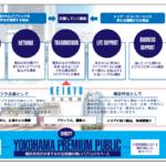 京急が横浜市役所の商業施設運営事業者に決定